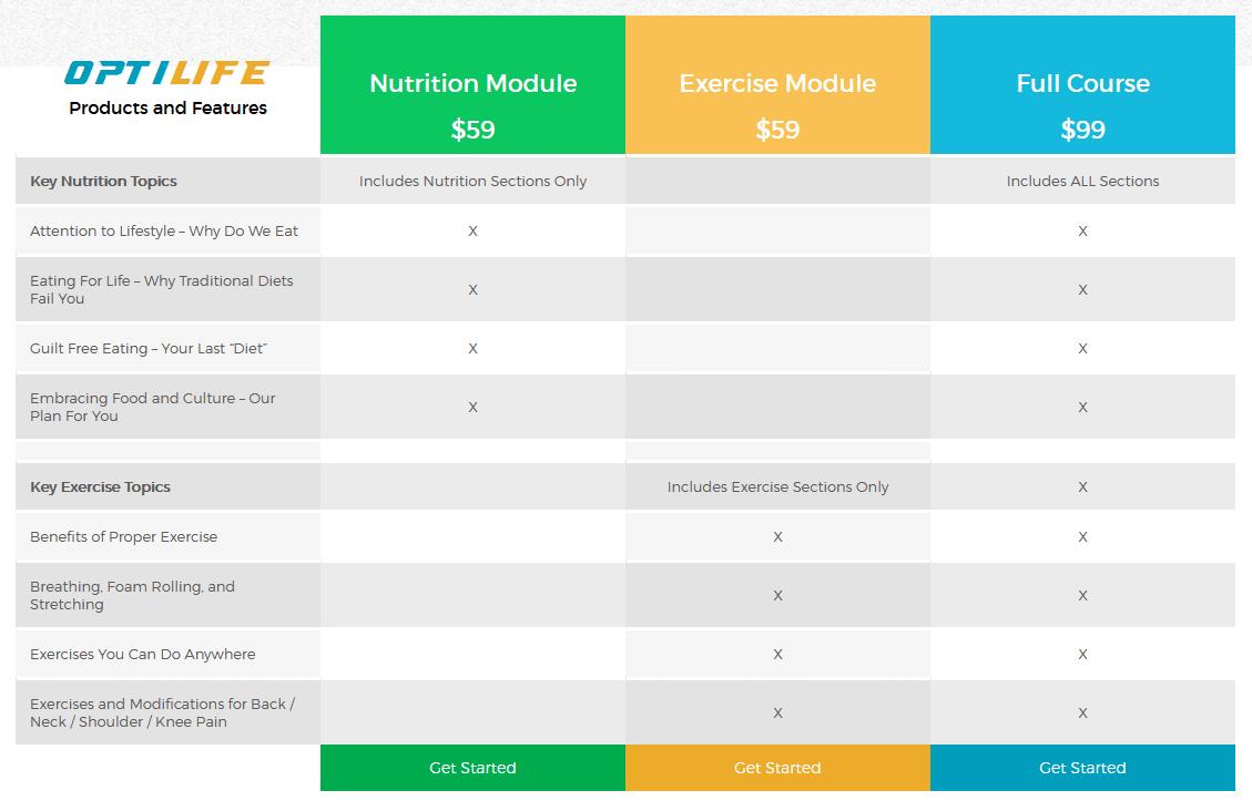 optilife-table