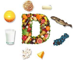 vitamin-D-sources-300x247